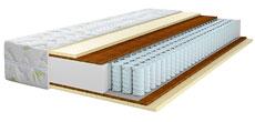 Матрас Concept 12 на блоке независимых пружин